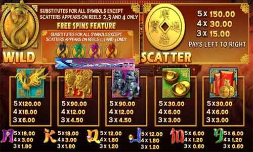 Ulasan Slot Four Dragons Vivoslot Gaming